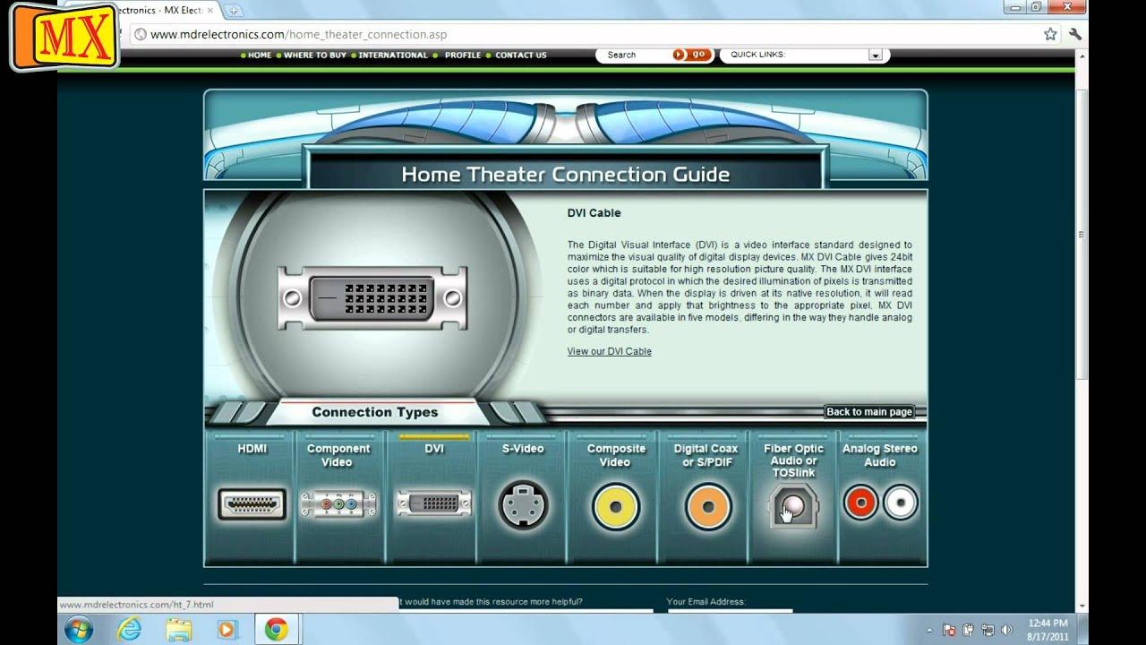 How to DIY Home Theatre using HDMI DVI S-Video RGB Composite AV RCA ...