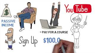 Make Money And Passive Income Online   How To Make Money Online 10 Legit Ways
