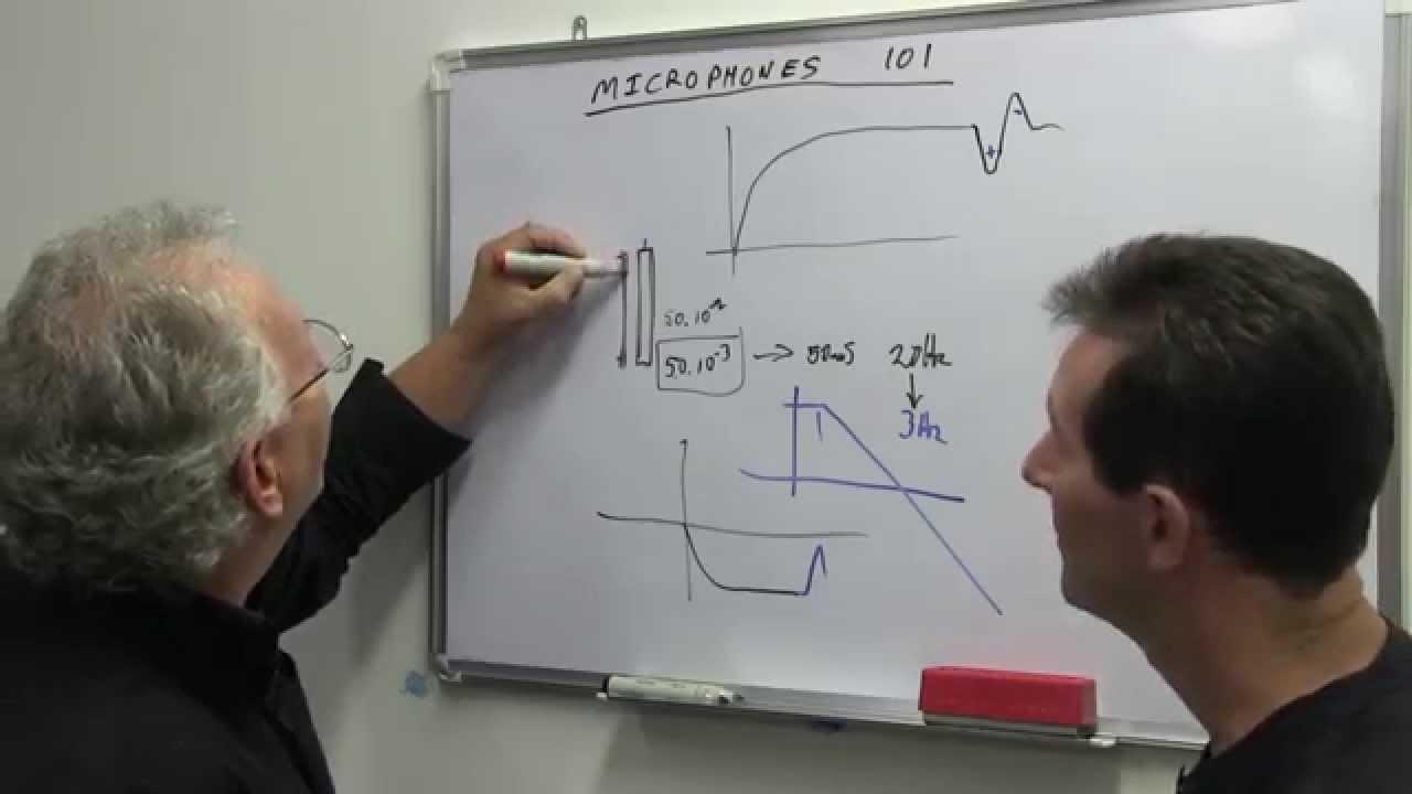 Eevblog 609 Condenser Microphone Design Tutorial Youtube Circuit Schematics Electret