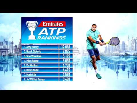 Emirates ATP Rankings Update 6 March 2017