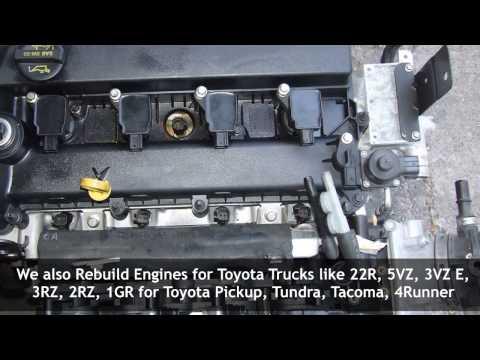 Buy Your Japanese Engines & Transmission | Used Japanese Motors From Engine World Inc