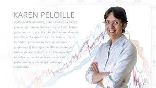 Apprendre le trading via Ichimoku sur 3 horizons de temps, Karen Péloille