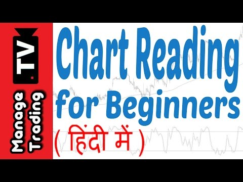 How To Read Stock Market Charts In India In Hindi