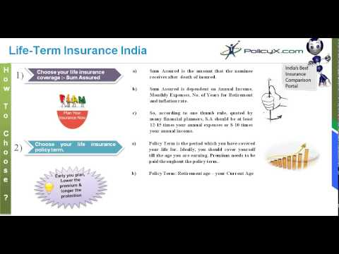 Online Term Insurance comparison | How To Choose Life Insurance Policy | PolicyX