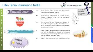 Online Term Insurance comparison   How To Choose Life Insurance Policy   PolicyX.com
