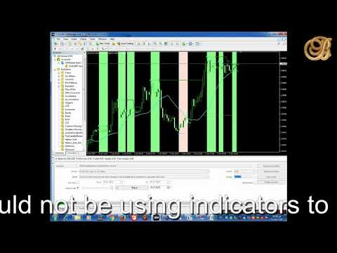 Five Candle  indicator - better know an indicator: candles & candle patterns