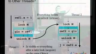 Advanced Topics in Programming Languages: The Java Memory Model