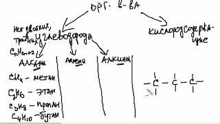 ОГЭ по химии, задания 17 и 18. Часть 1