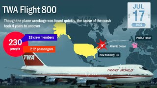 TWA Flight 800: July 17, 2015 - 19th Anniversary