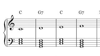 如何幫一個旋律配上和弦?