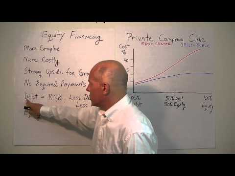 Equity Financing (Lesson 1 of 2)