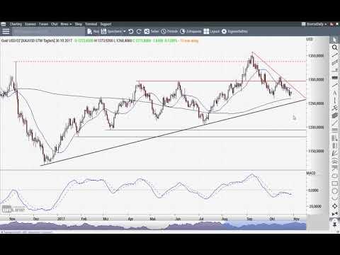 """Euro/US-Dollar: Noch ist die Wende nicht """"durch"""" - Chart Flash 30.10.2017"""