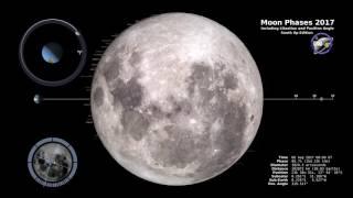 NASA| Moon Phases 2017 – Southern Hemisphere - 4K