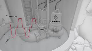 Video: Приводы ACQ580 для систем водоснабжения и водоотведения: Функция очистки насоса