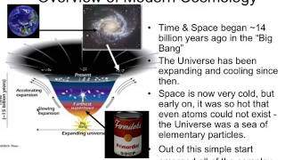 Lecture 1  Introduction to Cosmology
