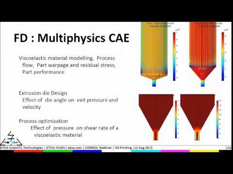 3D Printing and Multiphysics CAE