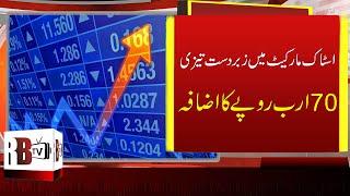 Pakistan Stock Exchange: Stock Market Gains 474 Points | Stock Market | PSX | KSE | Stock Trading
