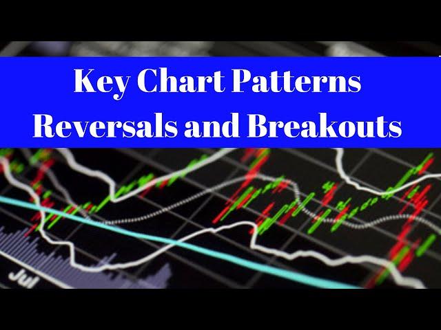 Key Chart Patterns Reversals and Breakouts [HD & PYPL]