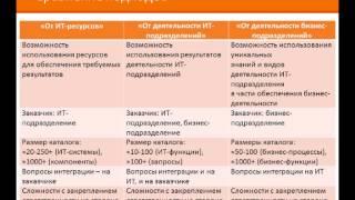 Формируем каталог ИТ-услуг: бизнес-процессы, ИТ-системы или функции?(, 2014-02-22T10:54:26.000Z)