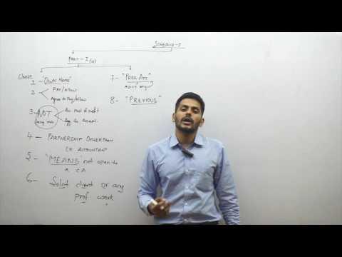 CA Final - Memory Techniques for Professional Ethics by CA Harish Krishnan