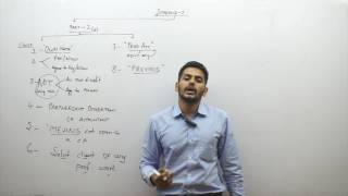 CA Final - Memory Techniques for Professional Ethics by CA Harish Krishnan