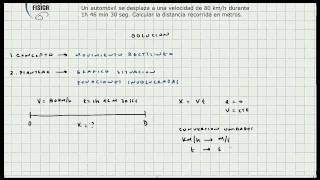 Ejercicio Movimiento Rectilineo Uniforme - Cinemática - Mi Profesor de Fisica - Video 060