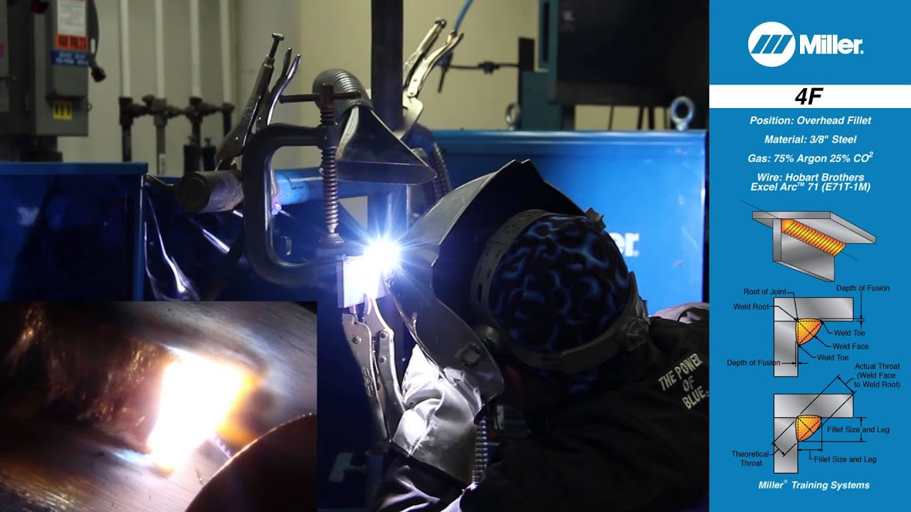 Welding Certification Position 4f Overhead Fillet Weld Youtube