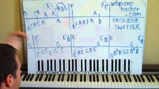 my way piano lesson part 1 frank sinatra