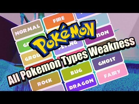Pokémon All  Type Weakness Explained