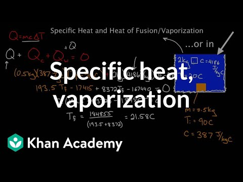 What do you mean by latent heat of vaporization and fusion
