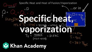 Specific heat and latent leat of fusion and vaporization | Chemistry | Khan Academy thumbnail