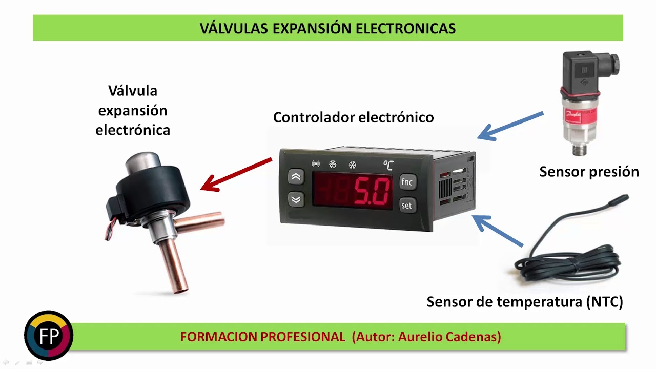 Valvula de expansion electronica