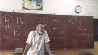 008 Электроотрицательность; валентность; инертность гелия и неона; ионная связь; металлы и электропр