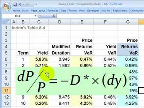 FRM: Bond returns value at risk (VaR) as bond risk