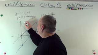 тесты ОГЭ / ГИА-9 по математике 2015 задача №23 - 23.3 - график функции Ч.1 #23(http://eduVdom.com Репетитор http://wiki.eduVdom.com Справочник 20150114131259 --- тесты ОГЭ / ГИА-9 по математике 2015 задача №23 - 23.3 -..., 2015-01-23T10:18:21.000Z)