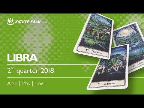 LIBRA FORECAST 2018 💕💕💕APRIL MAY JUNE