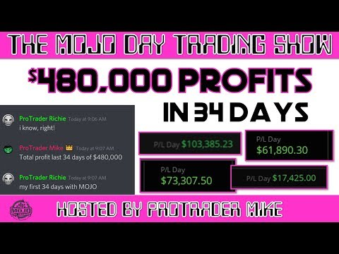 $480,000 PROFITS in 34 Days 💰 The Mojo Day Trading Show