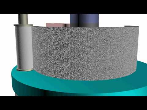 Aluminum Can Production (3D Animation)