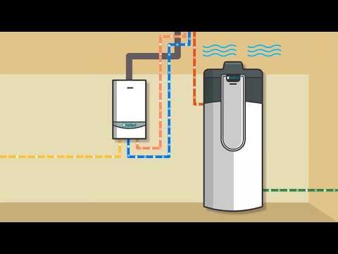 aroSTOR Warmwasser-Wärmepumpe - Vaillant