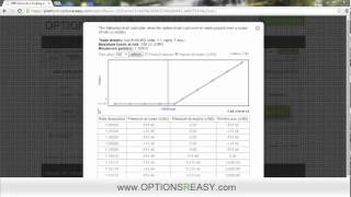 Forex Option Payouts - How are they calculated?
