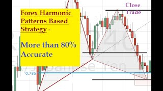 Forex Harmonic Patterns - Trading Strategy based on Forex Harmonic Patterns