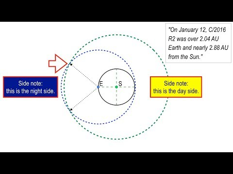 Astronomy lecture 4, Jan. 18
