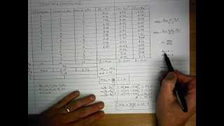 How To... Perform a One-Way ANOVA Test (By Hand)