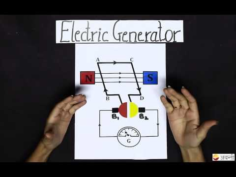 Components & Working of an Electrical Generator | Magnetic Effects of Current Class 10 Science