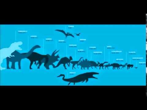 Jurassic World Dinosaur Size Chart