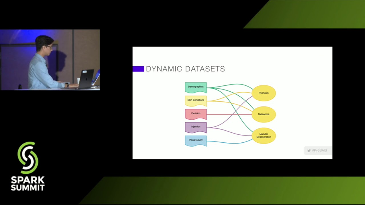 Dynamic Healthcare Dataset Generation, Curation, and Quality with PySpark  (Aaron Richter)
