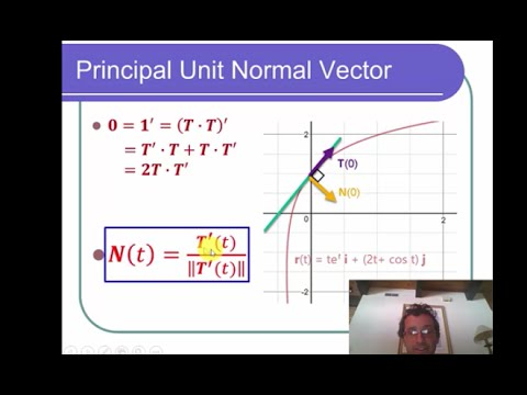 how to find unit normal vector