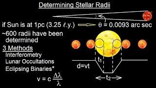 Astronomy - Ch. 17: The Nature of Stars (31 of 37) Determining Stellar Radii