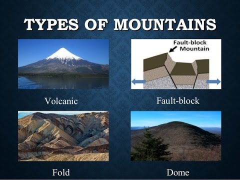 Fold Mountains Block Mountains Most Important Types Of Mountains