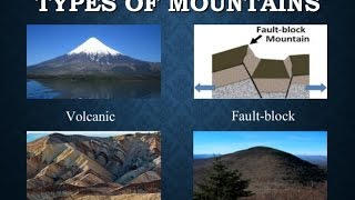 G14-Tectonics upsc ias-Types Of Mountains Fold, Block, Volcanic & Residual